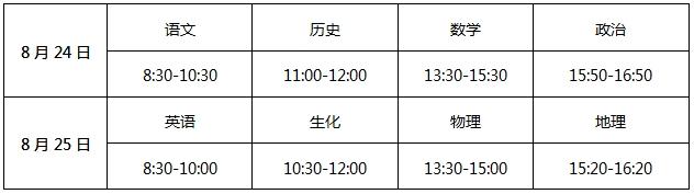 钱柜网上官网2019年高中新生报到须知